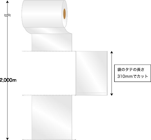袋のタテの長さ 310mmでカット